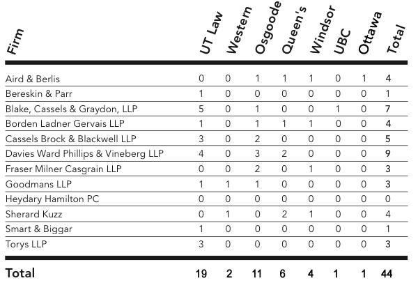 2013-1L-Hiring-2