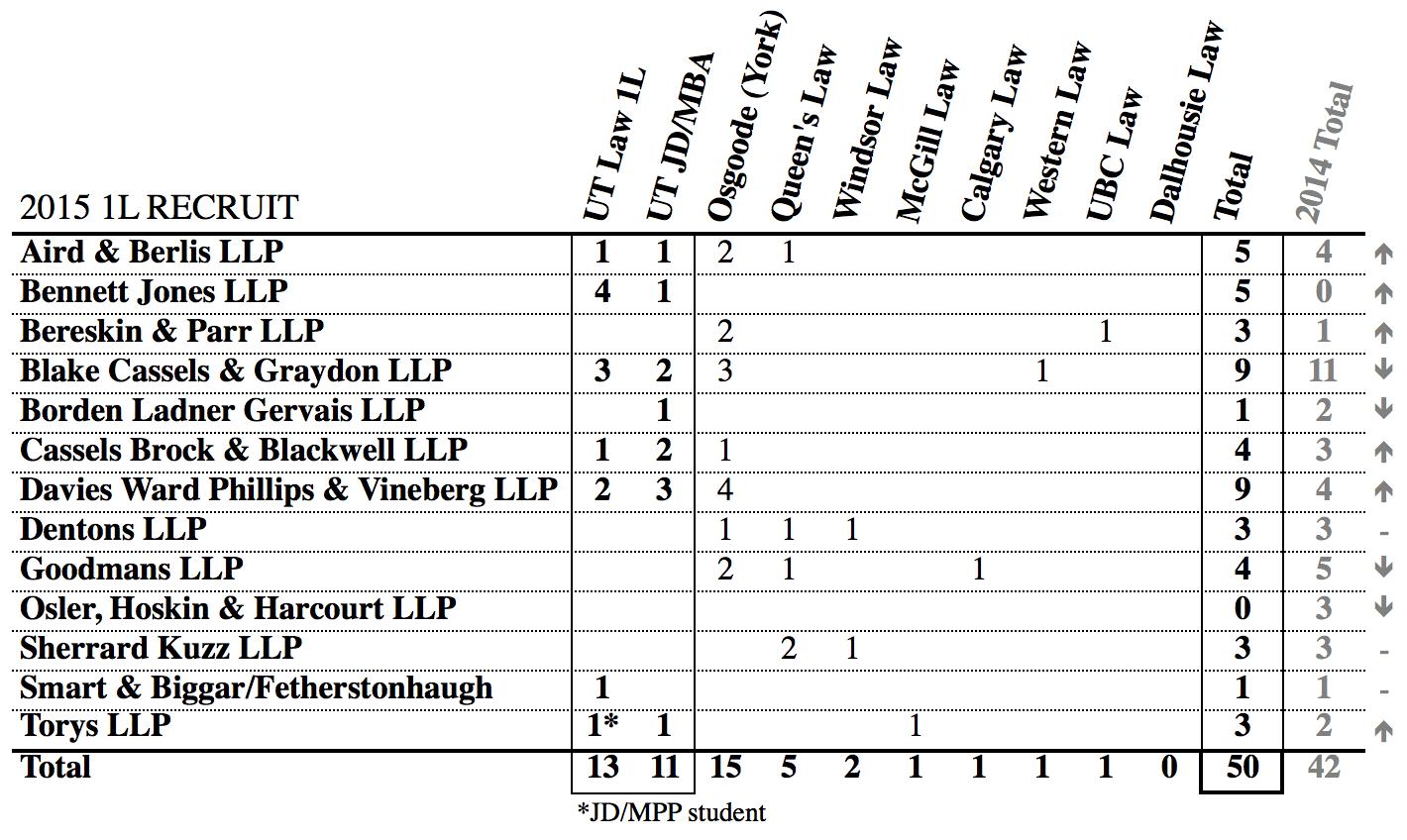 1L hiring table - large